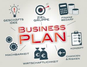 der businessplan bringt eine geschftsidee detailliert auf den punkt er hilft dem unternehmensgrnder bei der planung seines geschftlichen vorhabens - Businessplan Muster Kostenlos